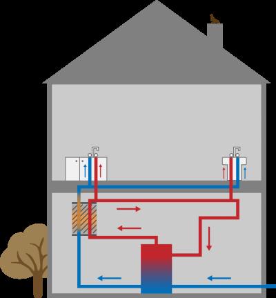 Rohre für Kaltwasser und Warmwasserzirkulation
